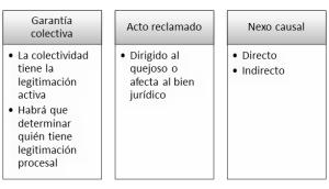 Legitimación11
