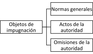 Objetos04