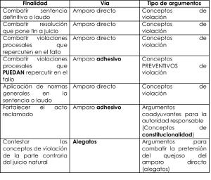 Adhesivo-T1