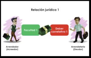 003-relacion-juridica-1