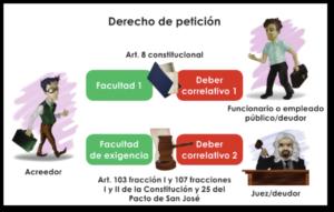 010-d-peticion