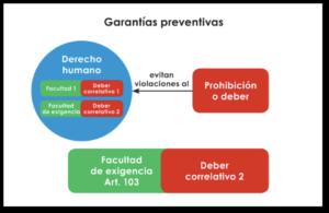 023-garantias-preventivas