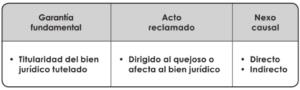 029-t-garantias