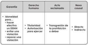 030-t-legitimacion